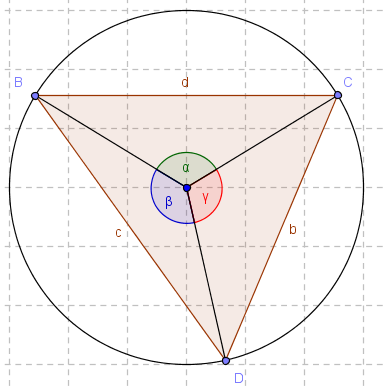 triangle inscribed in a given circle